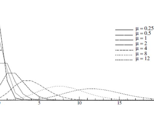社会人のためのExcel「統計学入門」【基本編・統計検定3級+α】