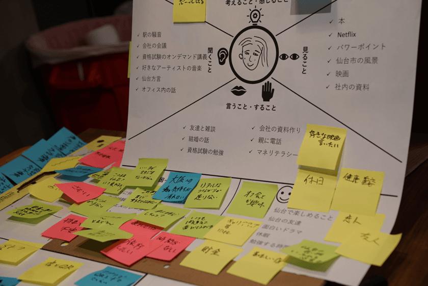 【後編】SAP流ビジネス思考フレームワークから学ぶデザインシンキング「きほんのキ」講座