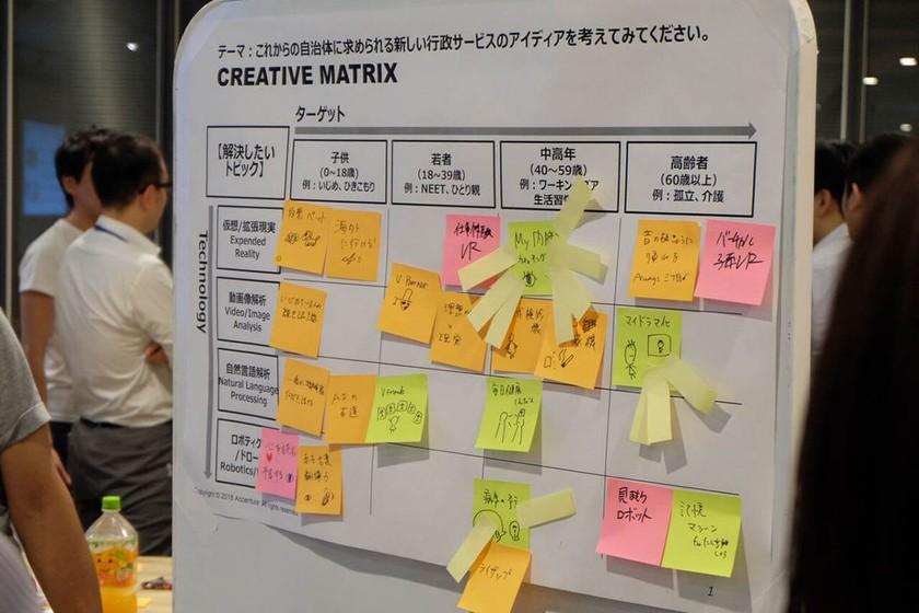 【レポート】アクセンチュアが取り組む公共プロジェクトにおけるサービスデザイン事例 - 「Society5.0」 を実現するイノベーション -