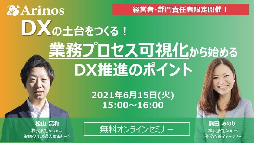 DXの土台をつくる!業務プロセス可視化から始めるDX推進のポイント<経営者・部門責任者限定>無料ウェビナー