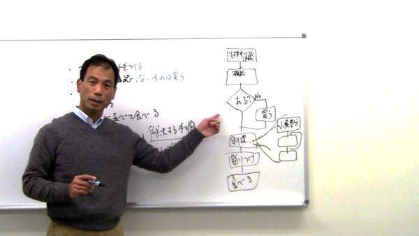 【オンライン無料】紙と鉛筆で書くプログラミング体験講座 ~プログラミングの設計図を書く~