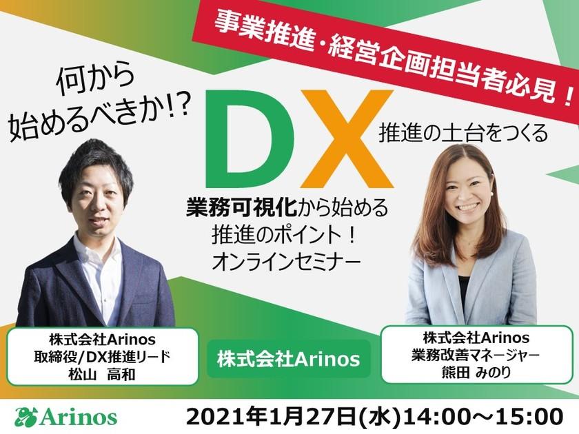 【DX】何から始めるべきか!?業務整理から始める推進のポイント!
