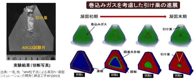 《Webセミナー》ガス巻込み欠陥予測ができる鋳造プロセスシミュレーション技術の紹介